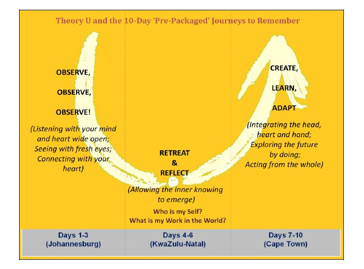 u-theory image